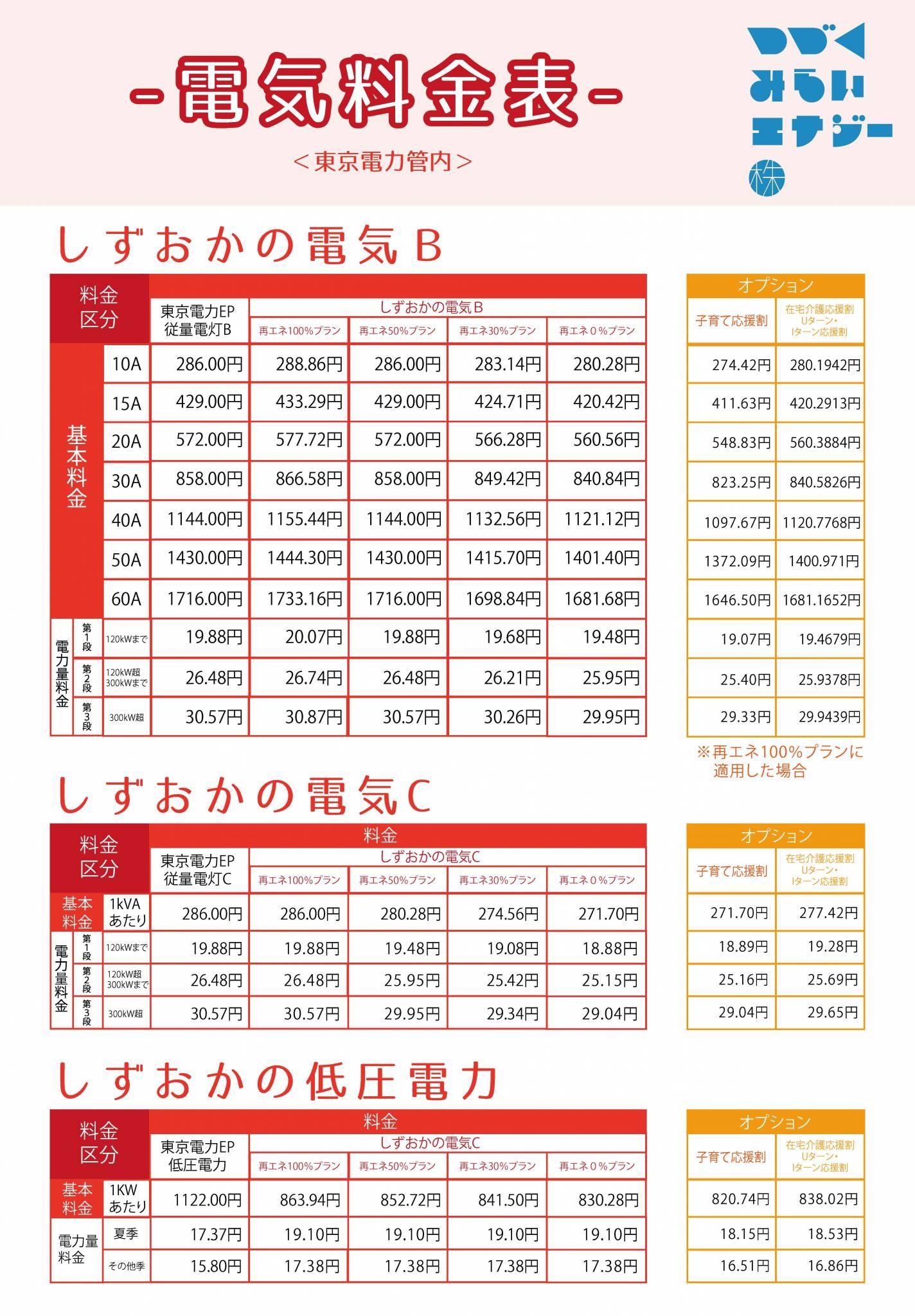 しずおかの電気|東京電力管内電気料金表